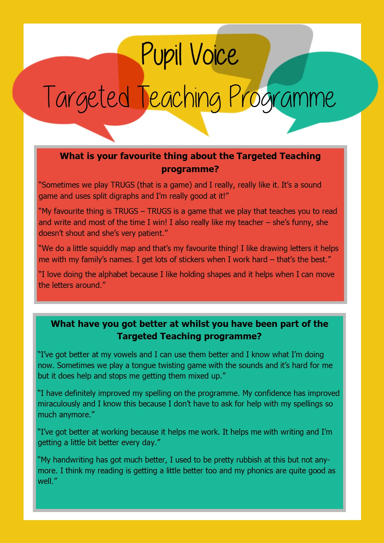 Learning Support - Oswald Road Primary School