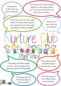 Nuture Club- Pupil Voice